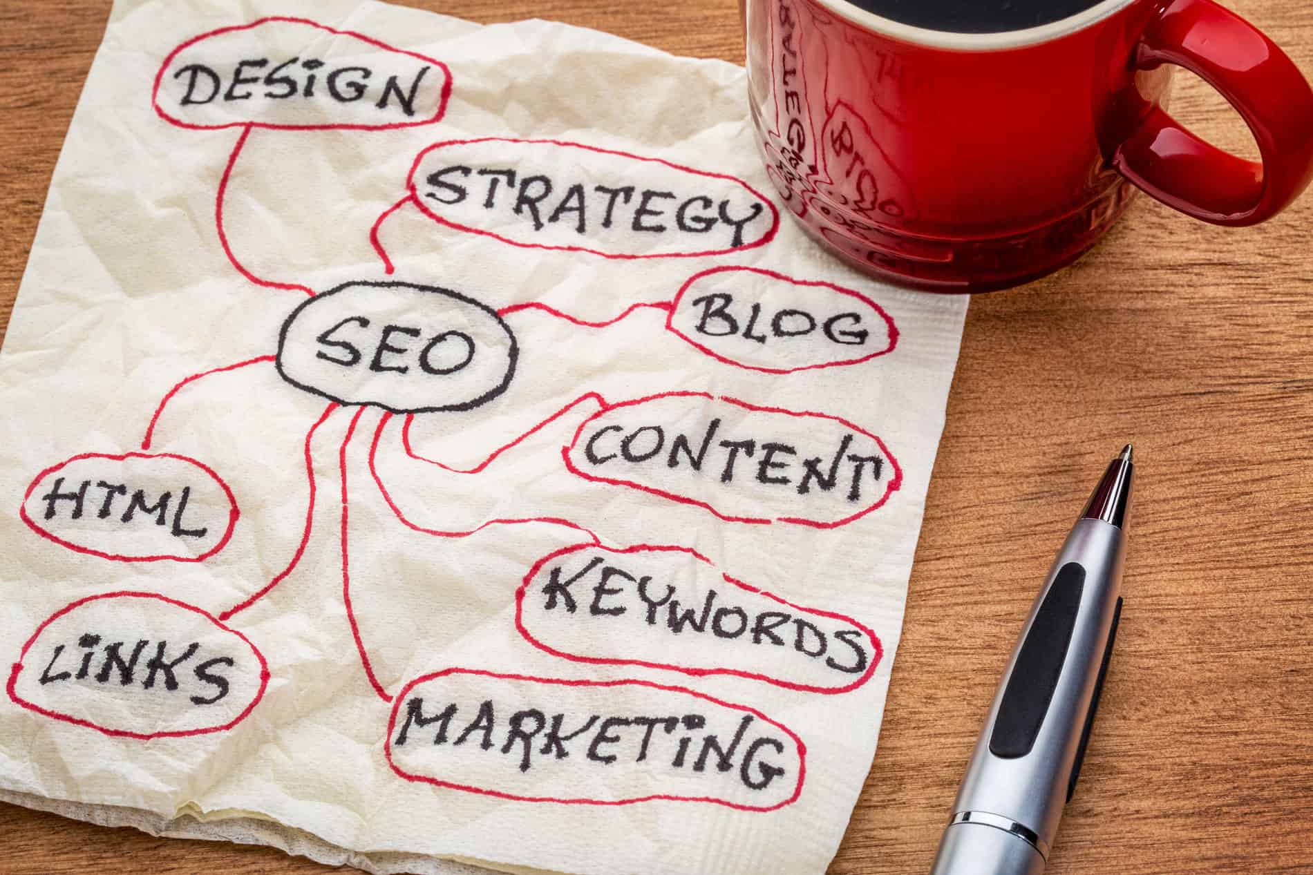 The Voodoo We Call SEO That We Want to Do So Well
