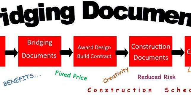 commercial design build, building contractor
