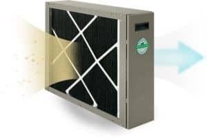 Protect your health with a whole house filtration system