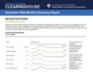 Read more about the article Report shows DOT Clearinghouse is keeping the nation's roads safer