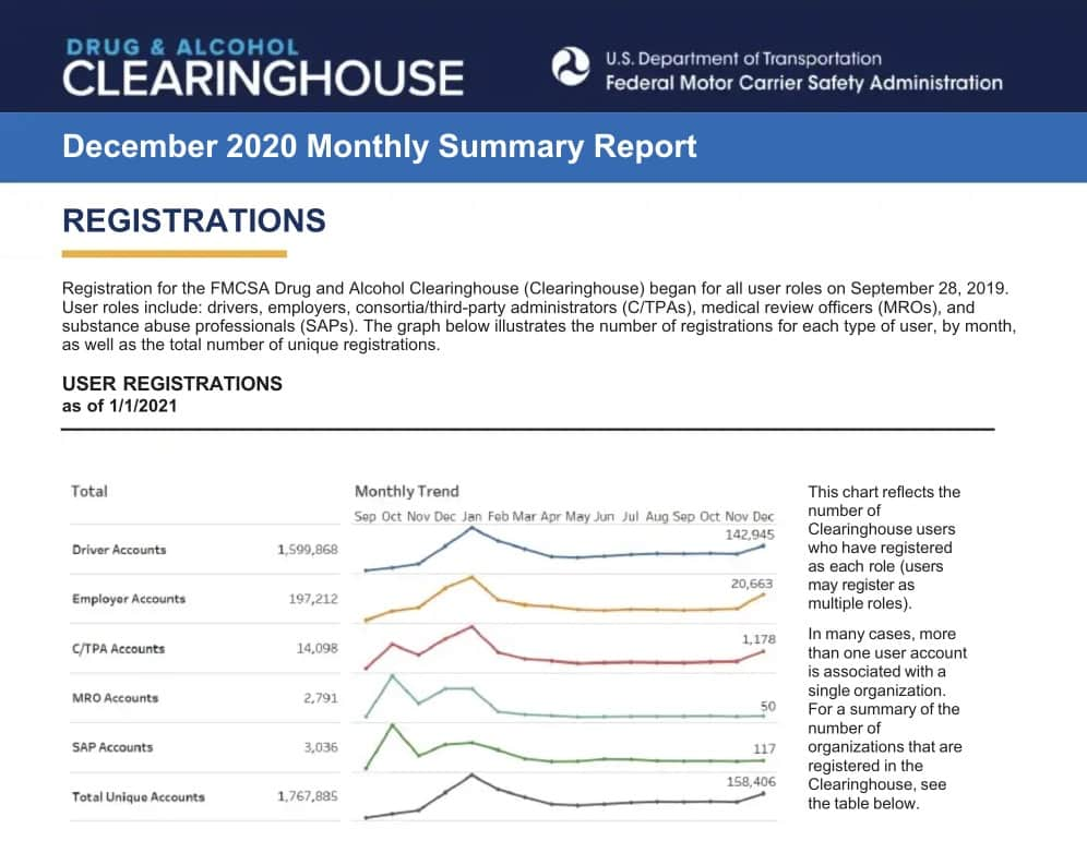 You are currently viewing Report shows DOT Clearinghouse is keeping the nation's roads safer
